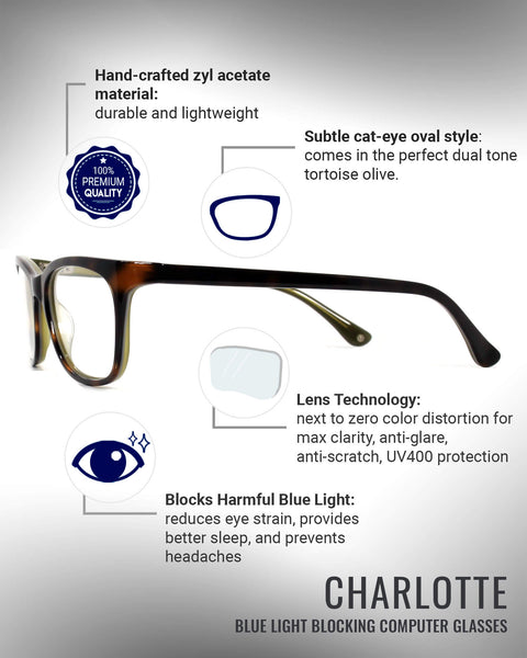 Charlotte blue light blocking glasses features infographic