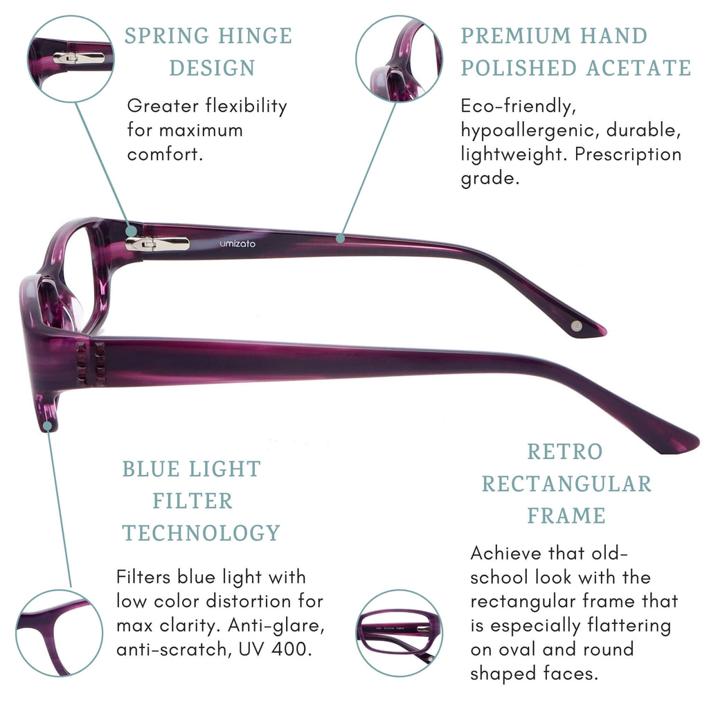 Perth blue light blocking glasses features infographics