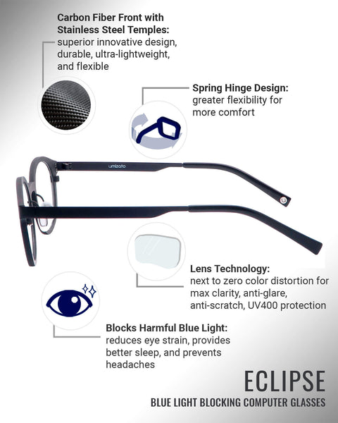 Eclipse blue light blocking glasses features infographic