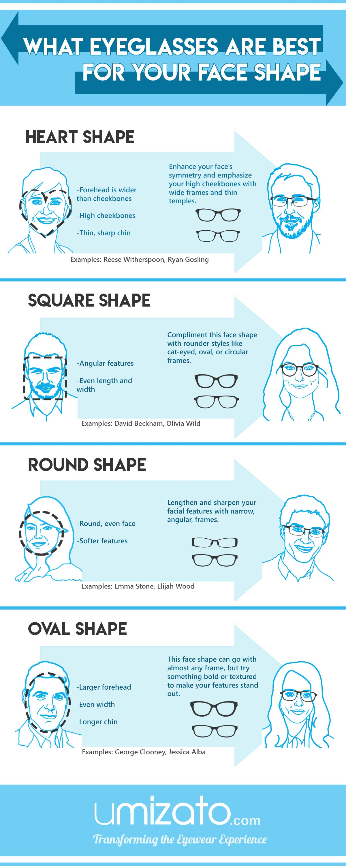 How to Find the Right Glasses for your Face Shape Infographic