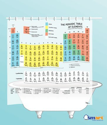 Nerdy Shower Curtain