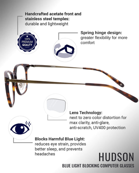 Hudson blue light blocking glasses features infographic