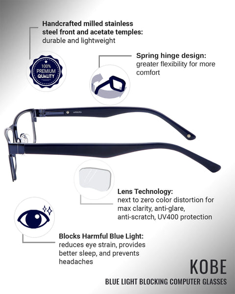 Kobe blue light blocking glasses features infographic