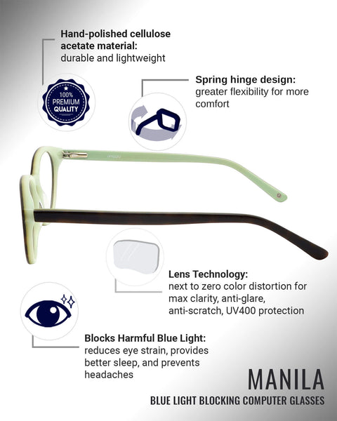 Manila blue light blocking glasses features infographic