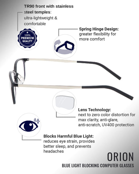 Orion blue light blocking glasses features infographic