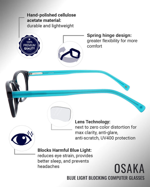 Osaka blue light blocking glasses features infographic