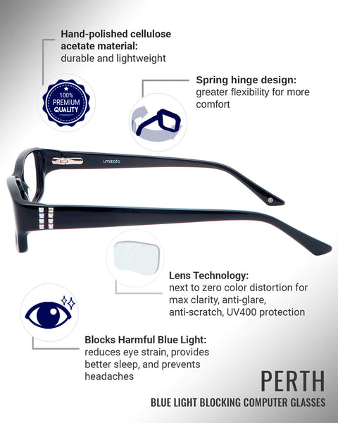 Perth blue light blocking glasses features infographic