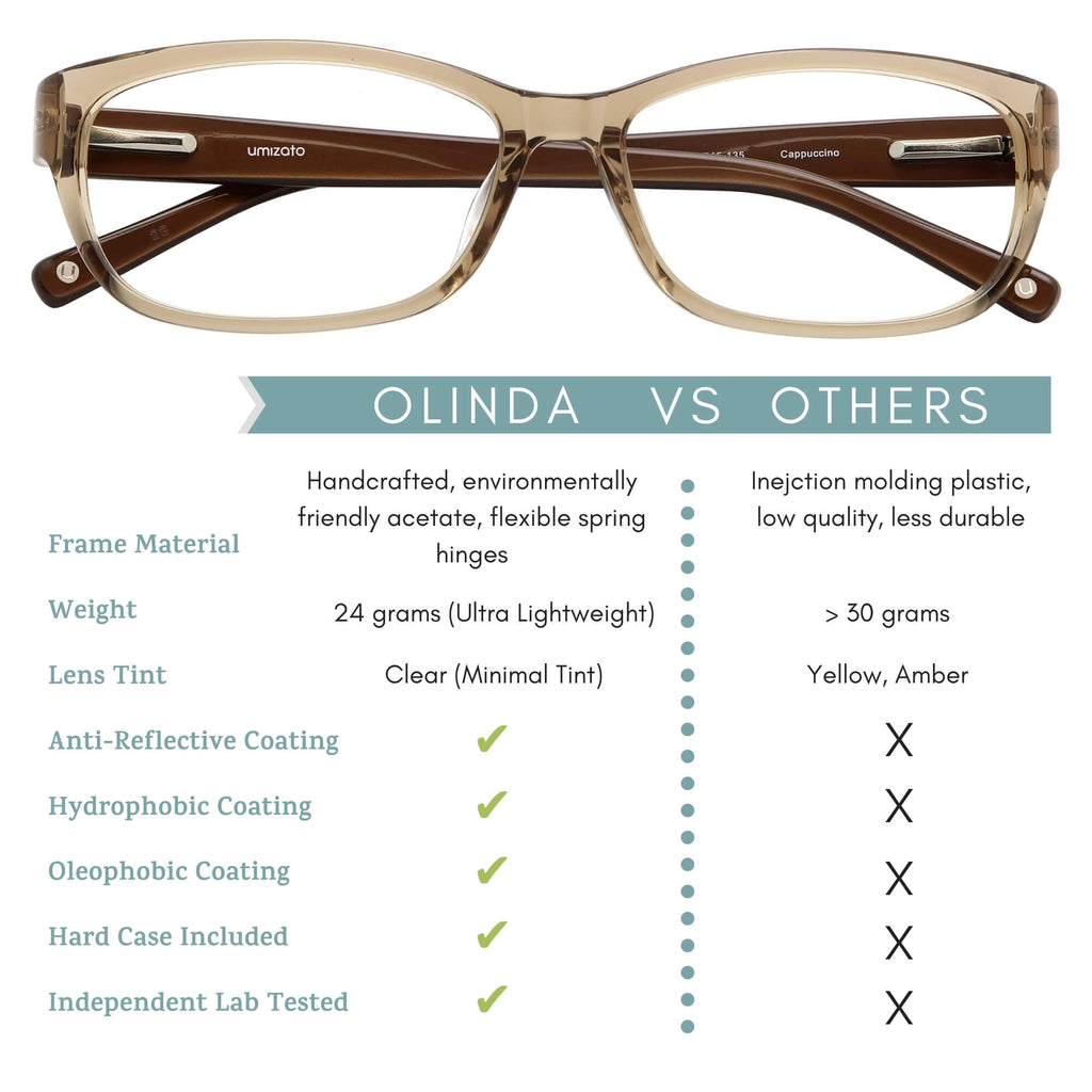 Olinda blue light blocking glasses comparison chart