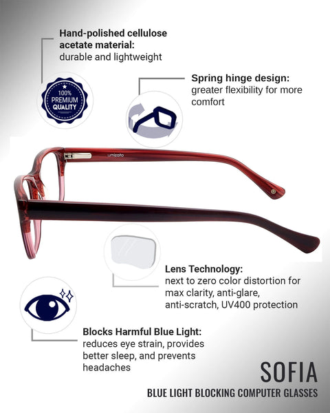 Sofia blue light blocking glasses features infographic