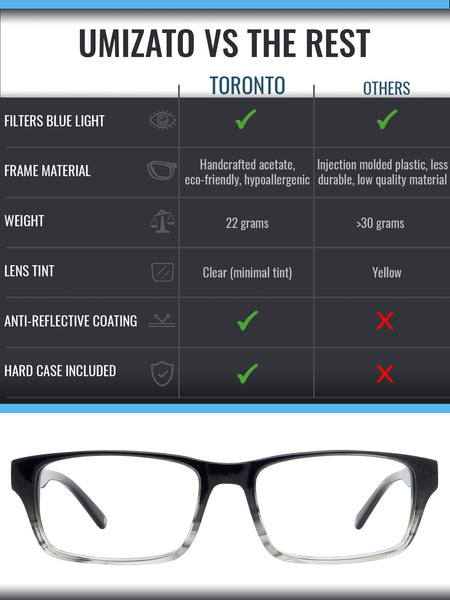 Toronto blue light blocking glasses comparison infographic