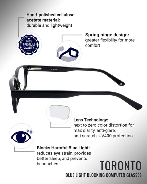 Toronto blue light blocking glasses features infographic