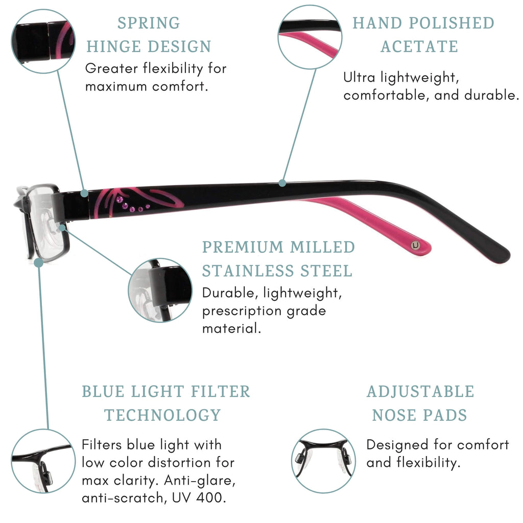 Amelia blue light blocking glasses features infographic.