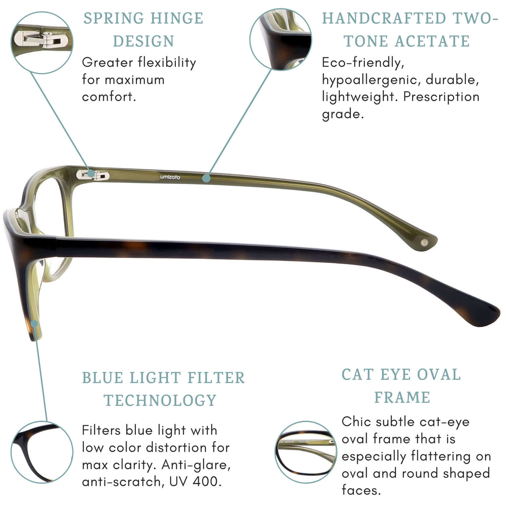 charlotte blue light blocking glasses features infographic.