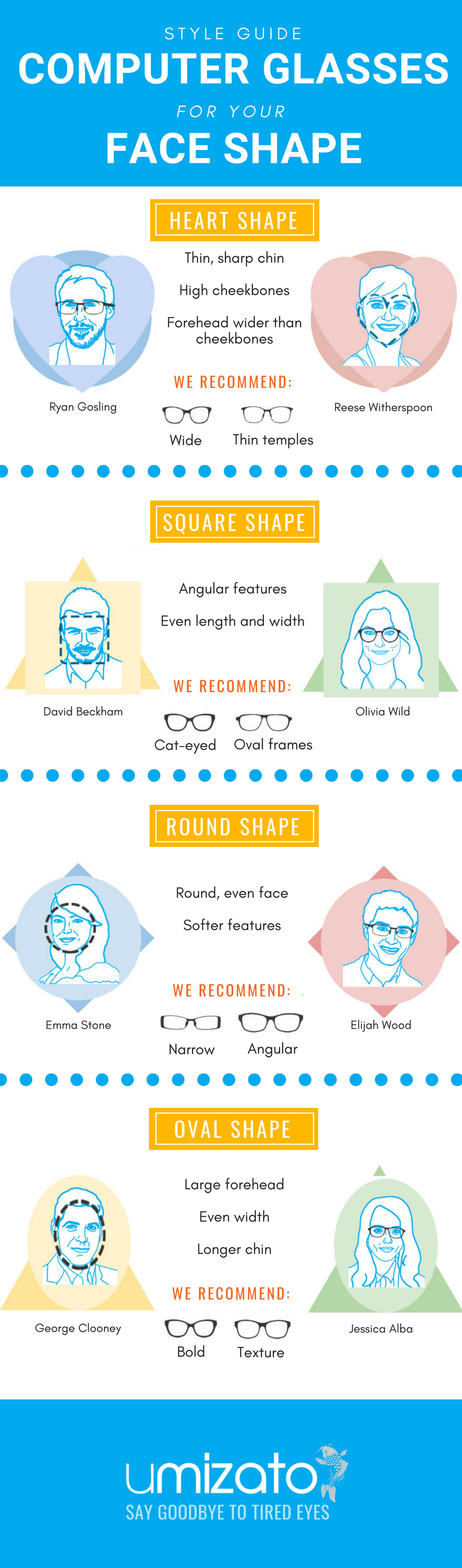 How to find the right computer glasses for your face shape infographic | Umizato