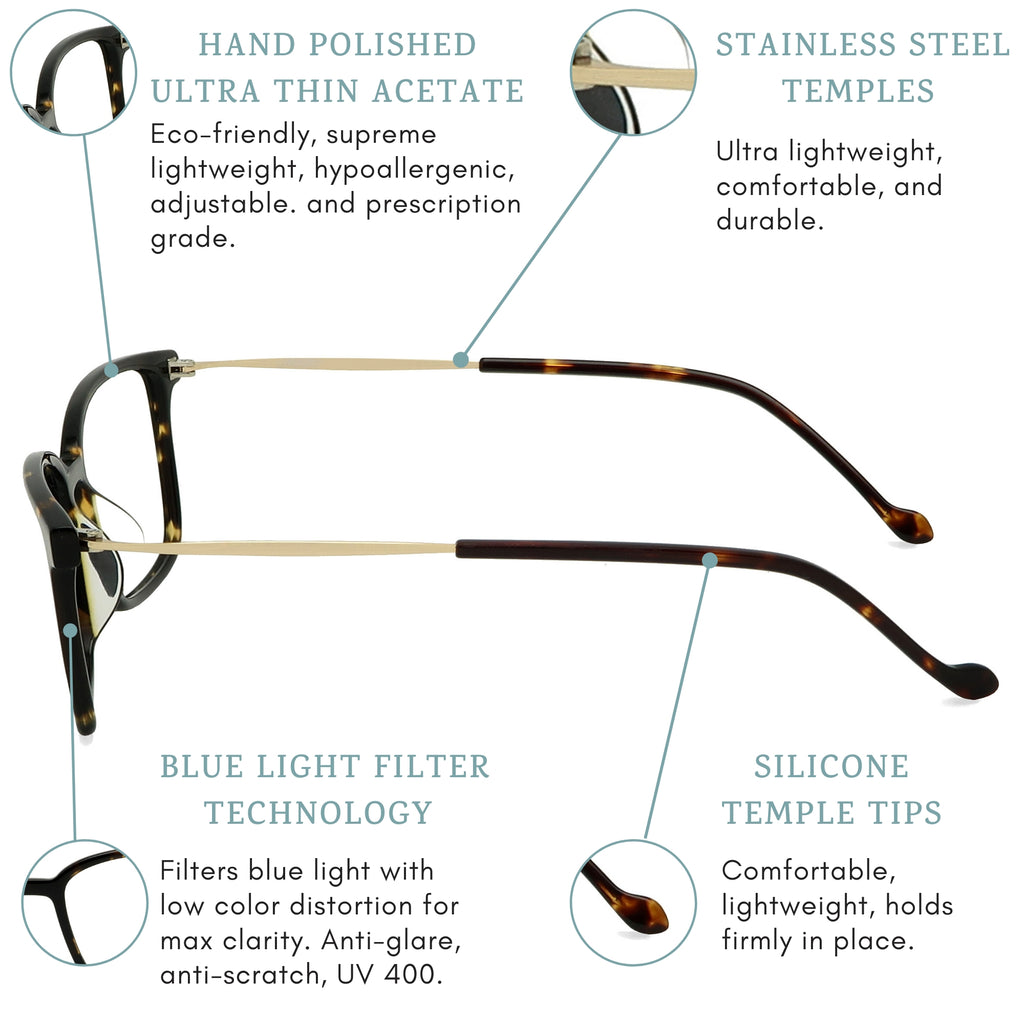 Ken blue light blocking glasses features infographic