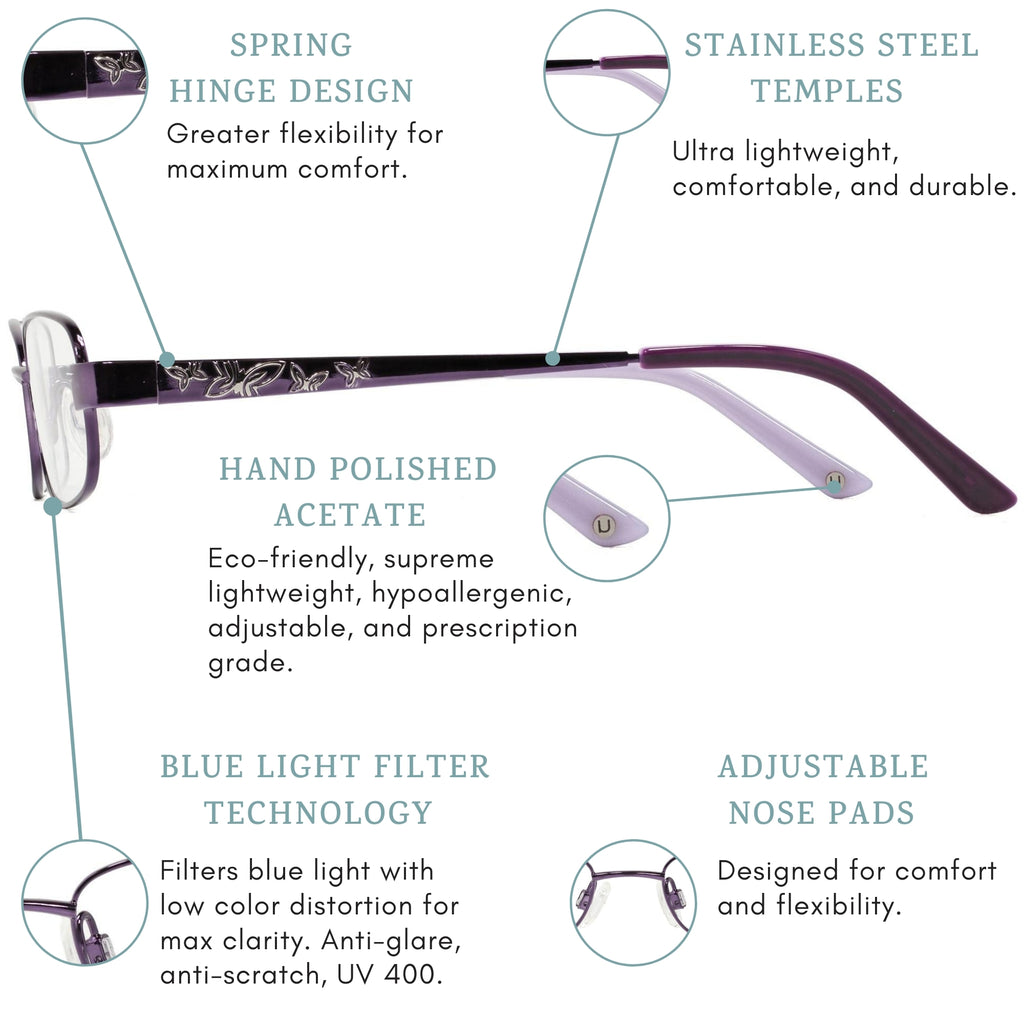 Louisa May blue light blocking glasses features infographic.