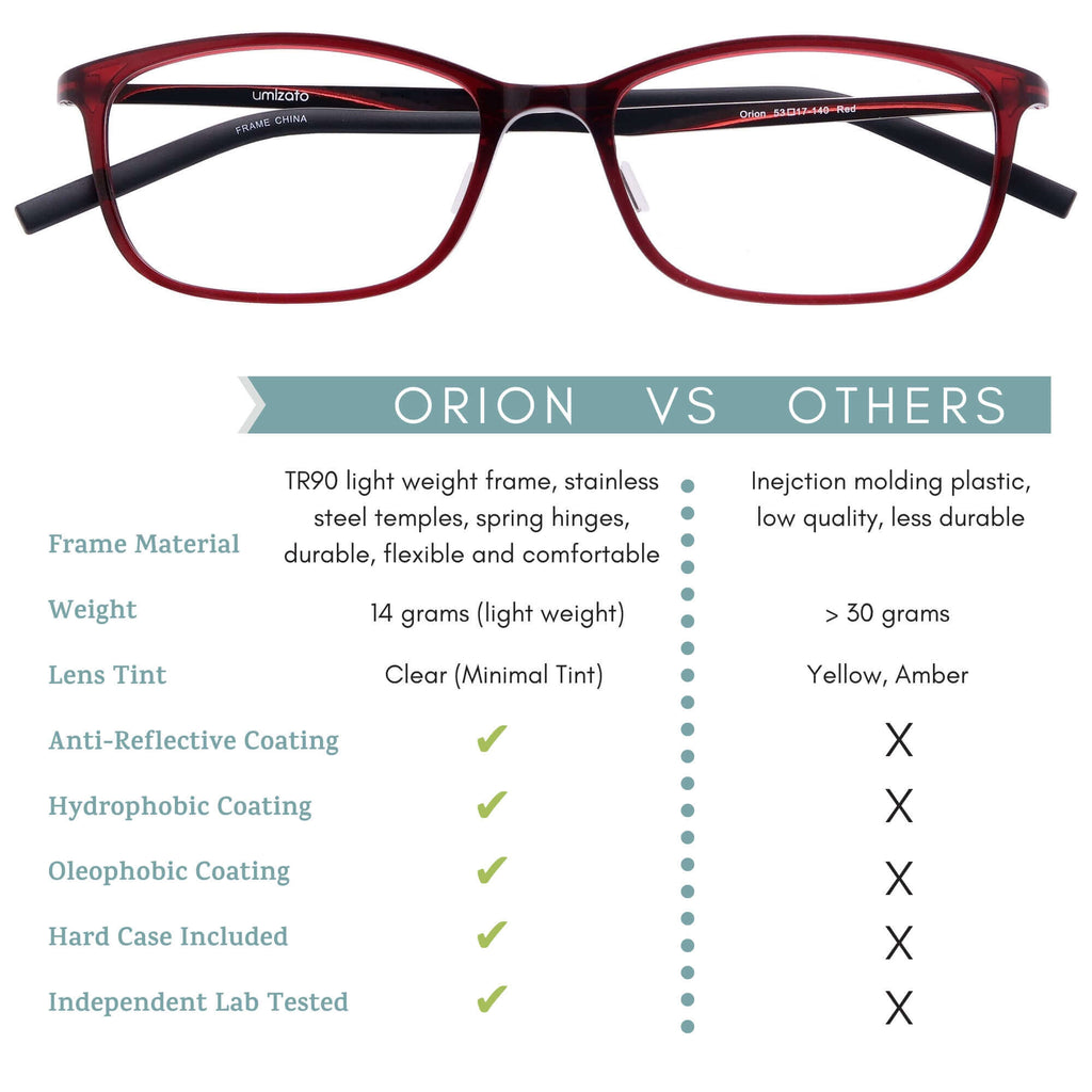 orion blue light blocking glasses comparison infographic