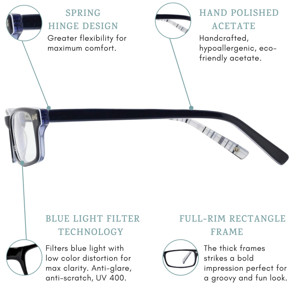 surfliner blue light blocking glasses features infographic.