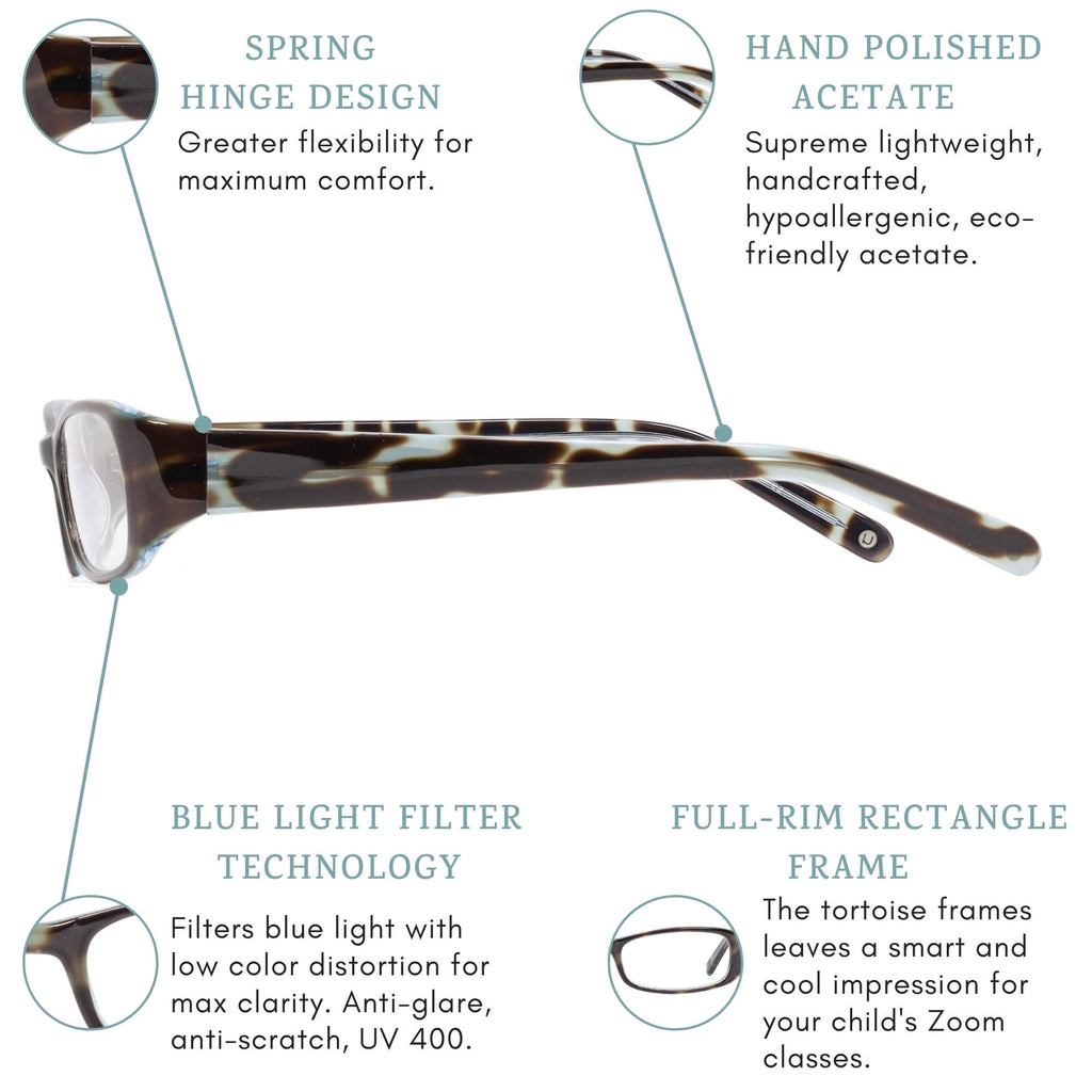 Sybil blue light blocking glasses features infographic.