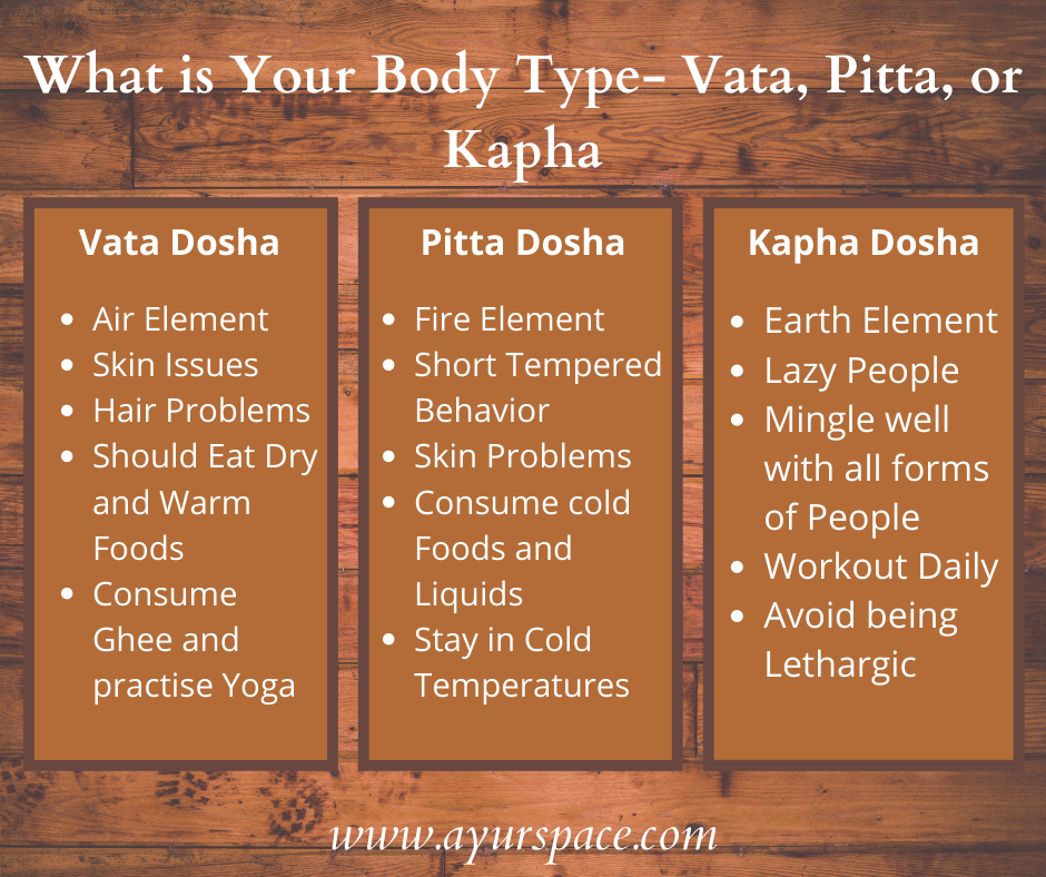 What is Your Body Type- Vata, Pitta, or Kapha