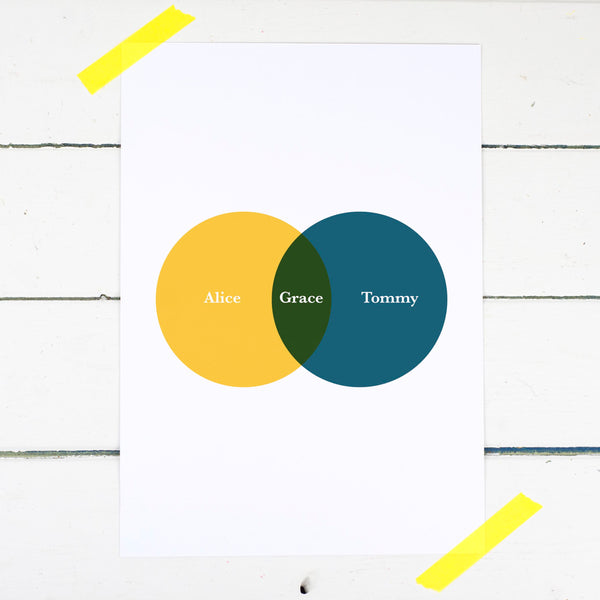 Personalised Venn Diagram Print