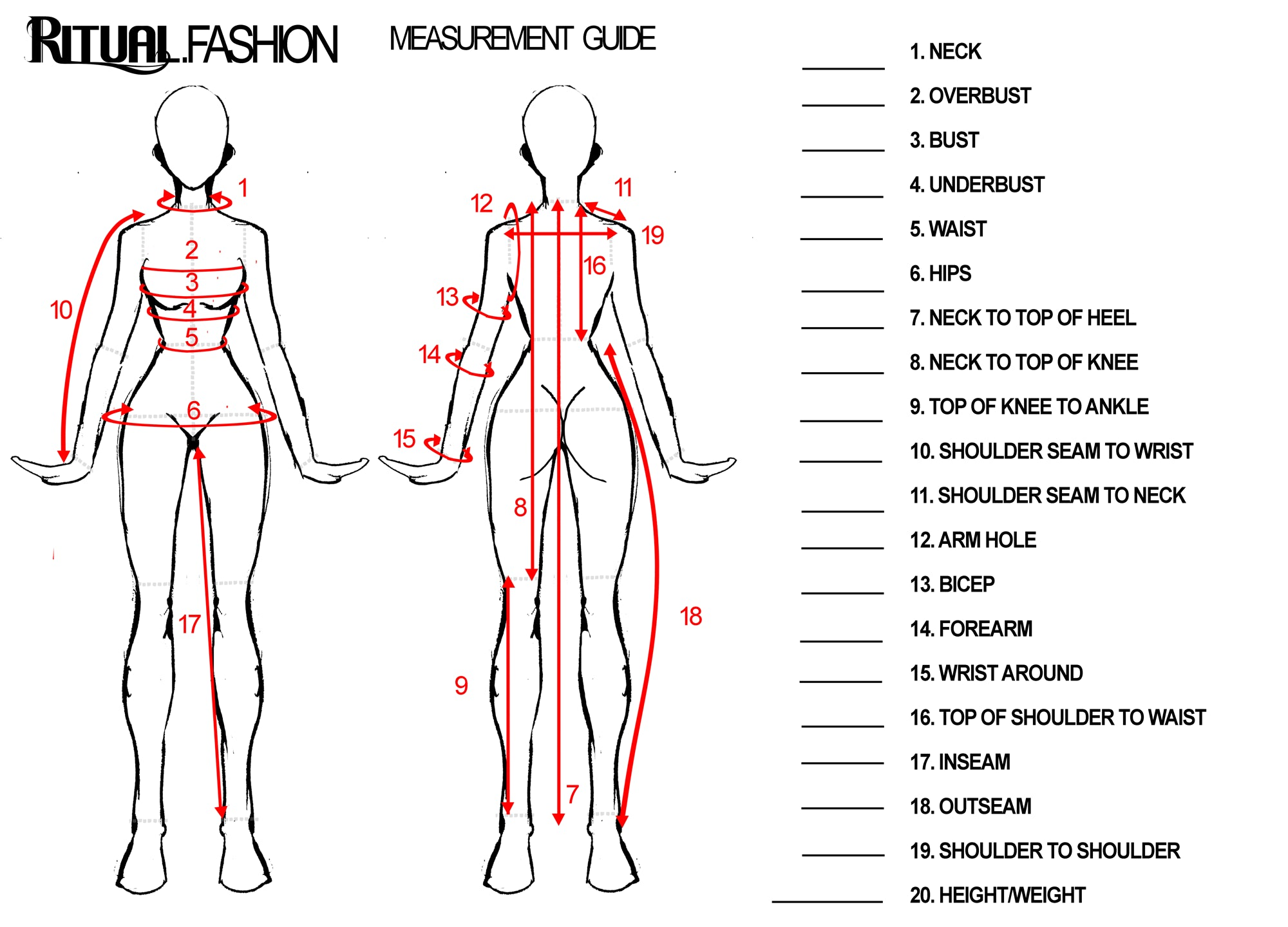 measurement guide ritual rh ritual fashion measurement system analysis measurement of local out of roundness of pipe