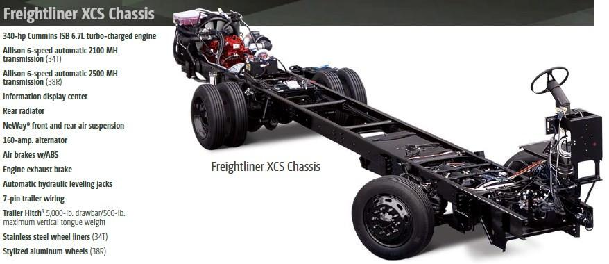 Freightliner Recreational Vehicle Chassis Service Repair Manual (MC, MCL, XC, XCF, XCL, XCM, XCP, XCR, XCS, VCL)