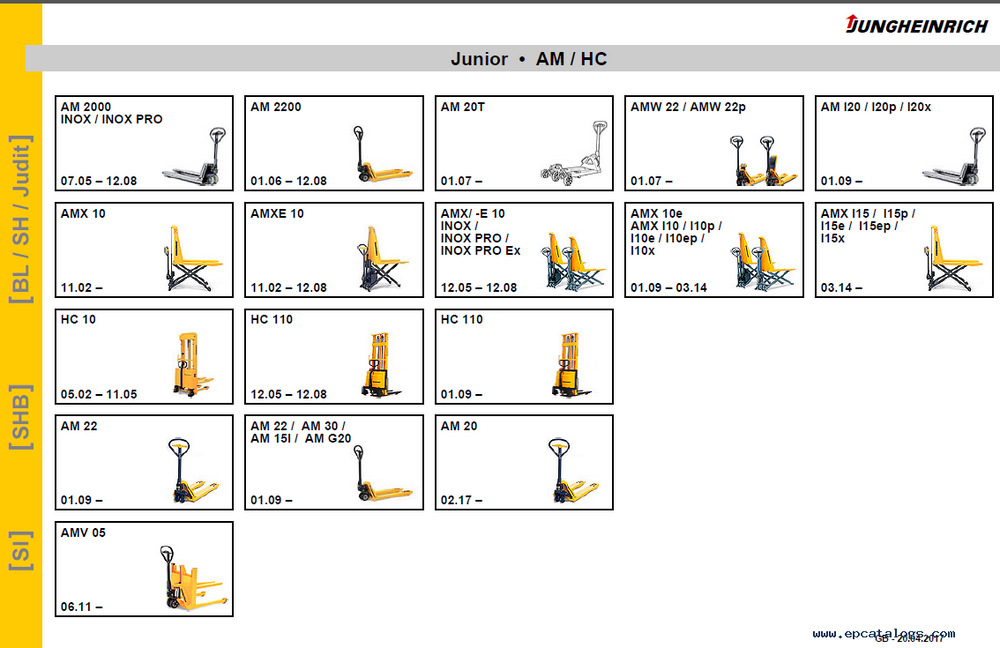 Jungheinrich JETI ForkLift SH v4.34 - Official Service Manuals Software For ALL Models Up To 2018