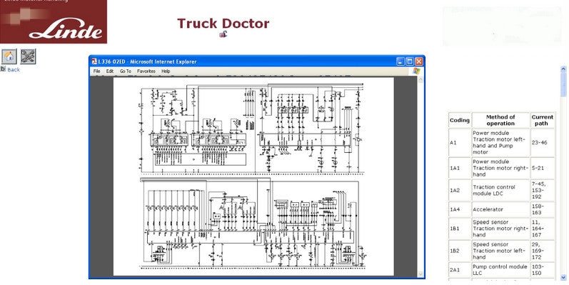 Linde Truck Doctor v2.01.05 - Forklit Diagnostic Software & Wiring Diagrams 2016