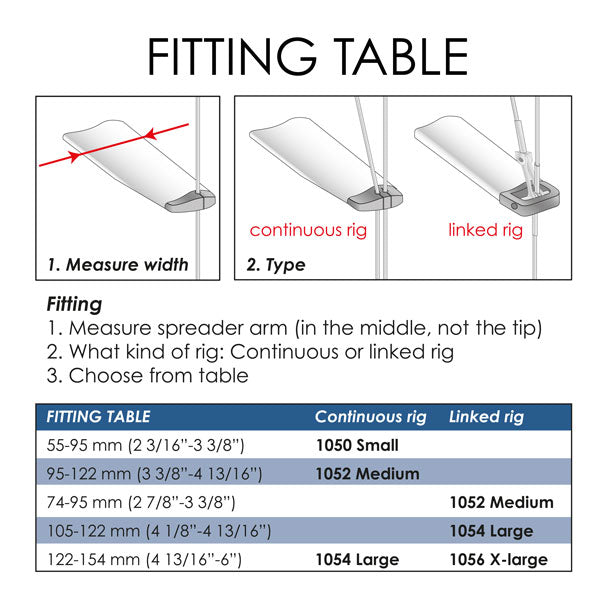 Fitting table