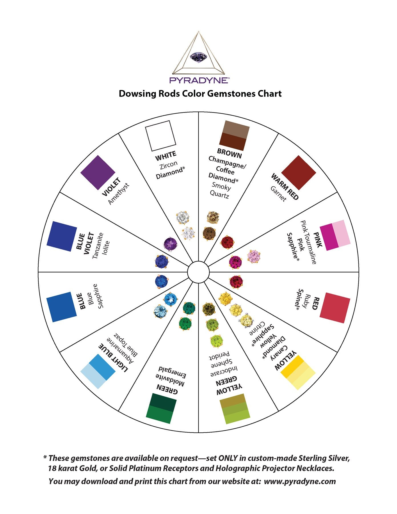 graphic regarding Free Printable Pendulum Charts identify PYRADYNE® Coloration Charts - Absolutely free. Verify toward Watch which Colour oneself