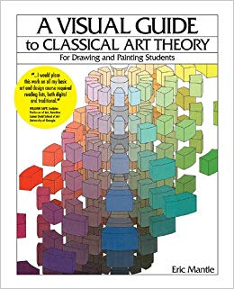 A Visual Guide to Classical Art Theory