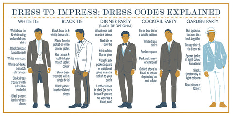 Prince of Scots Guide to Etiquette