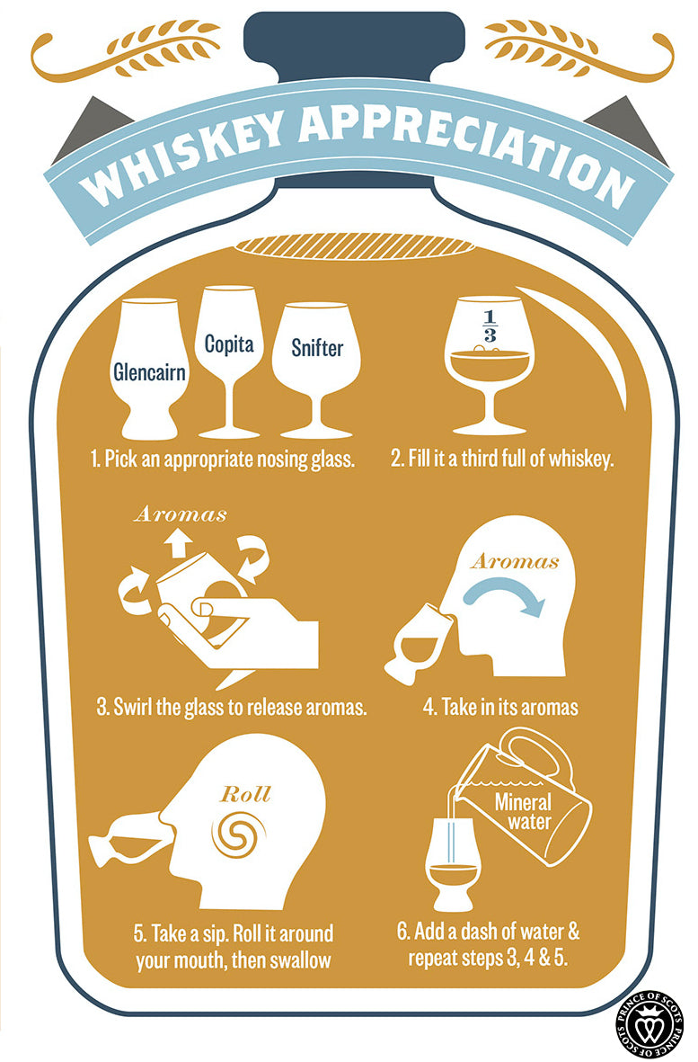 Prince of Scots Whiskey Tasting Guide & Etiquette