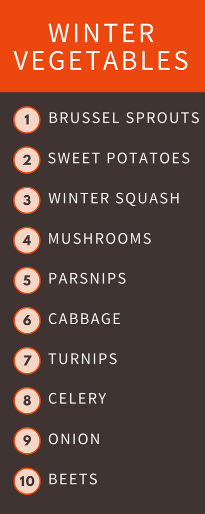 Winter Vegetable Guide by Straight from The Root