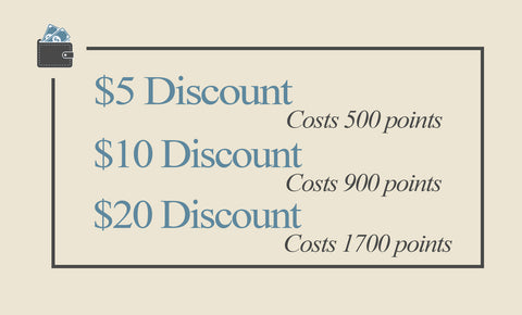 $5 Discount costs 500 points, $10 Discount costs 900 points, $20 Discount costs 1700 points