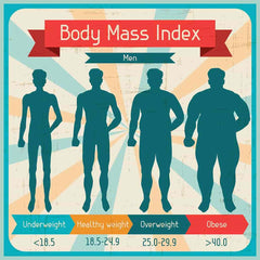 Oz Vitamins body mass index