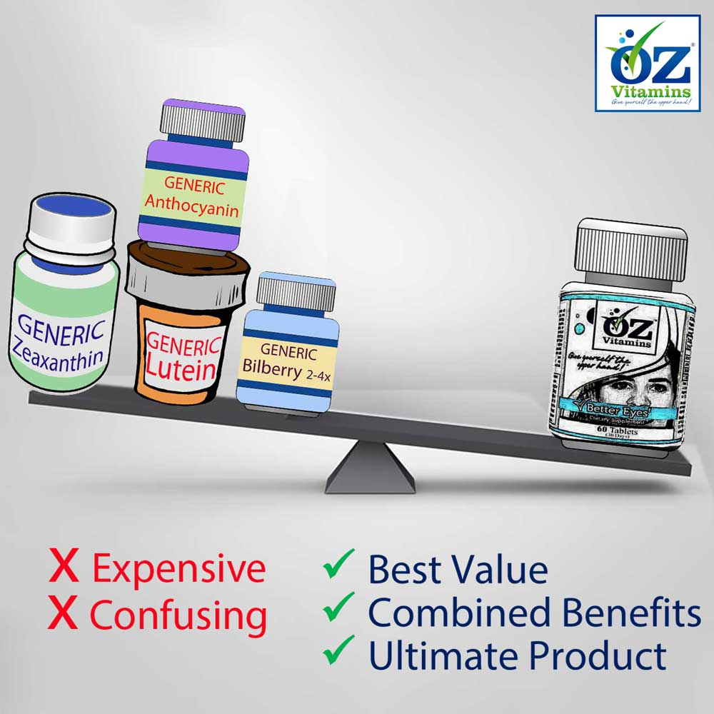 Oz Vitamins Better Eyes is the best value ultimate product with combined benefits.