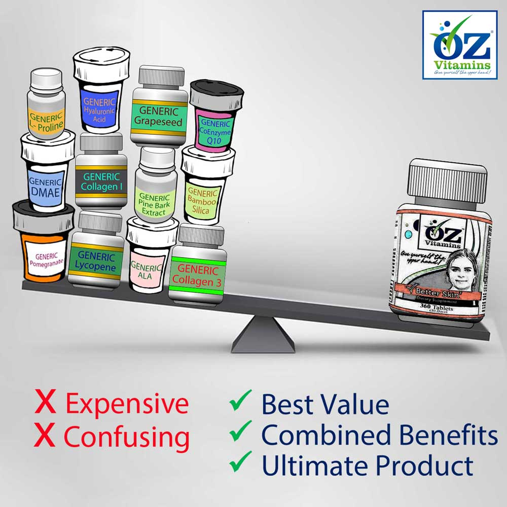 Oz Vitamins Better Skin is the best value ultimate product with combined benefits.