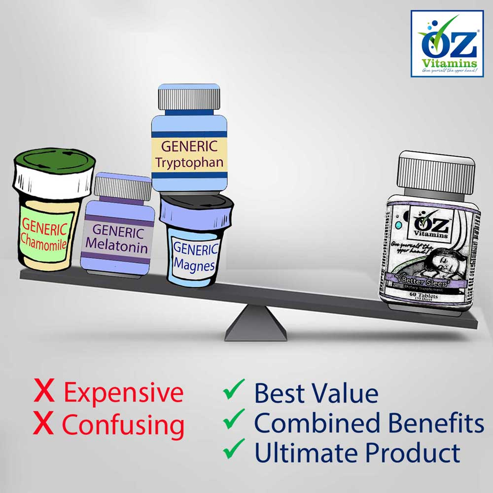 Oz Vitamins Better Sleep is the best value ultimate product with combined benefits.
