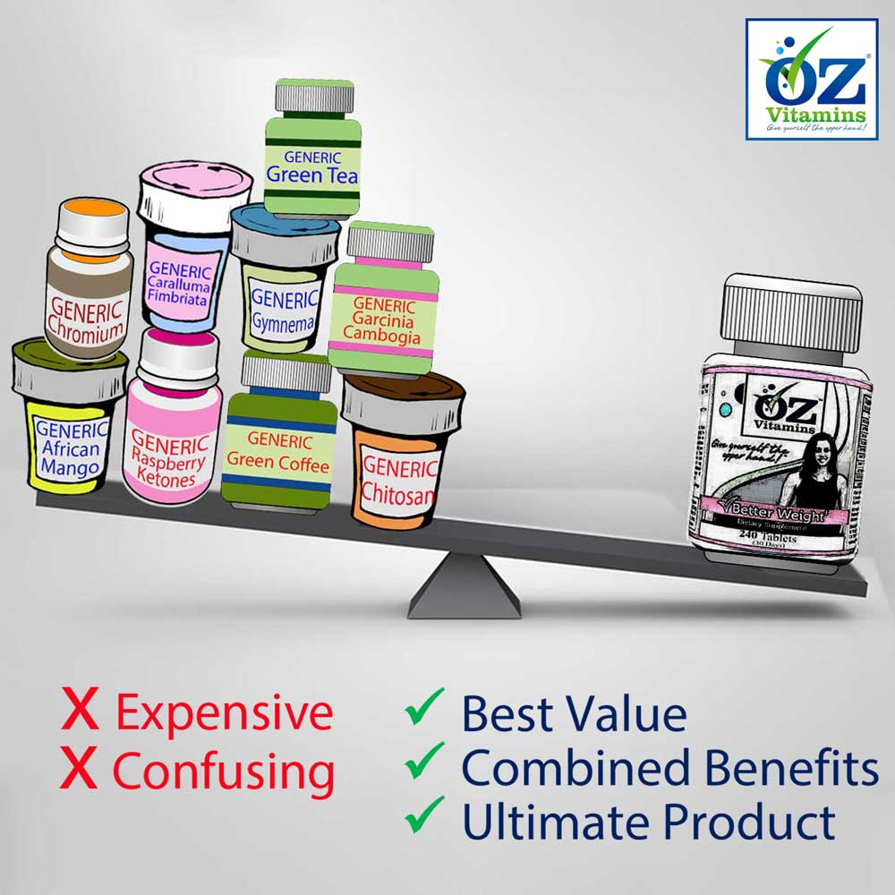 Oz Vitamins Better Weight is the best value ultimate product with combined benefits.