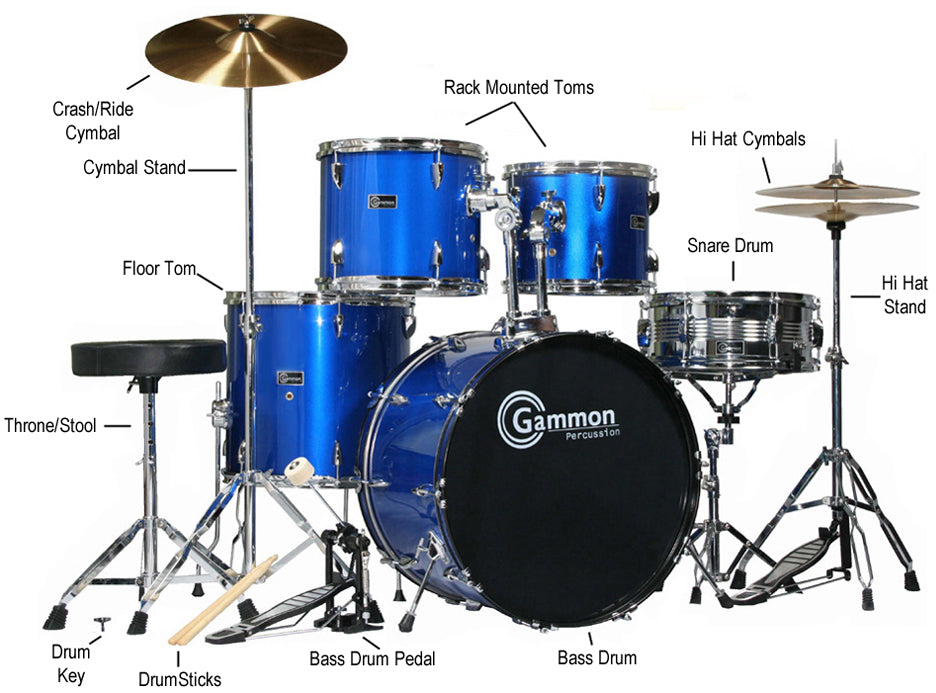 Parts Of A Drum Set