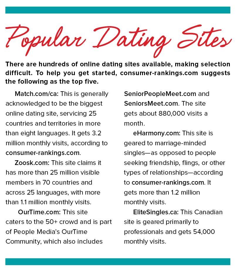 dating site dos and donts