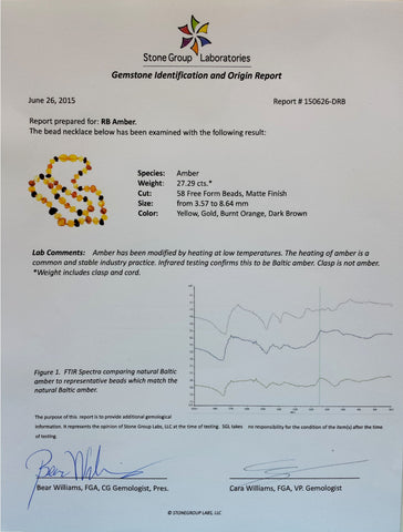 Genuine Baltic Amber Lab Results