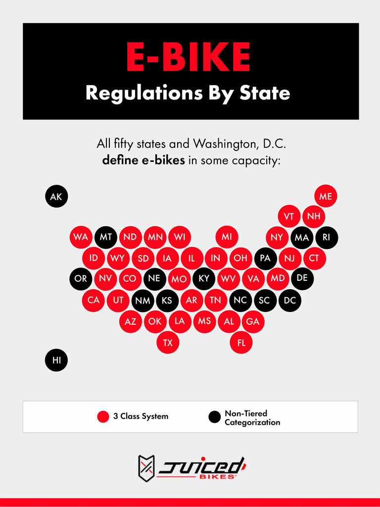 Regulations By State