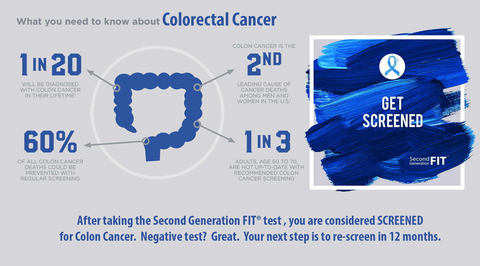 Screening With Second Generation Fit Pinnacle Biolabs
