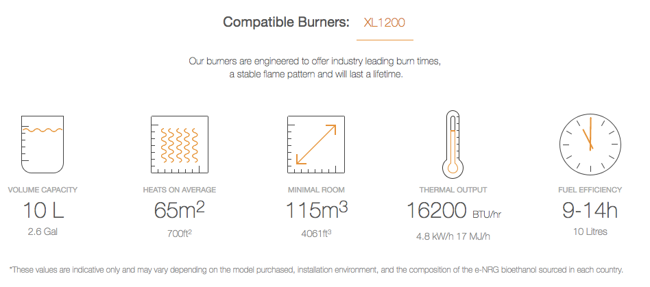 XL1200 Ethanol Burner Spec Sheet