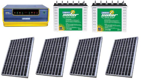 Solar Panel with inverter
