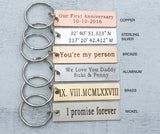 Latitude & Longitude GPS Keychain With Lucky Penny with quote card. In our time together