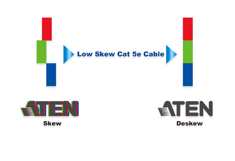 305M Low Skew Cat 5e Cable - 2L-2801
